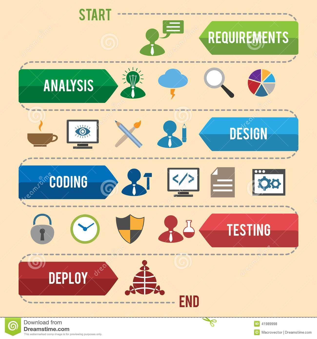 software-development-infographics-workflow-process-coding-testing-analysis-infographic-vector-illustration-41989998
